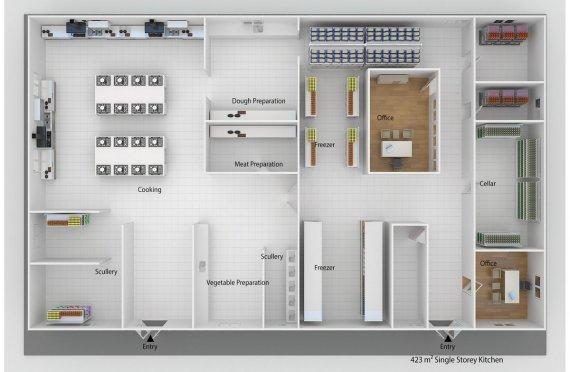 Prefabricated Kitchen 423 m²