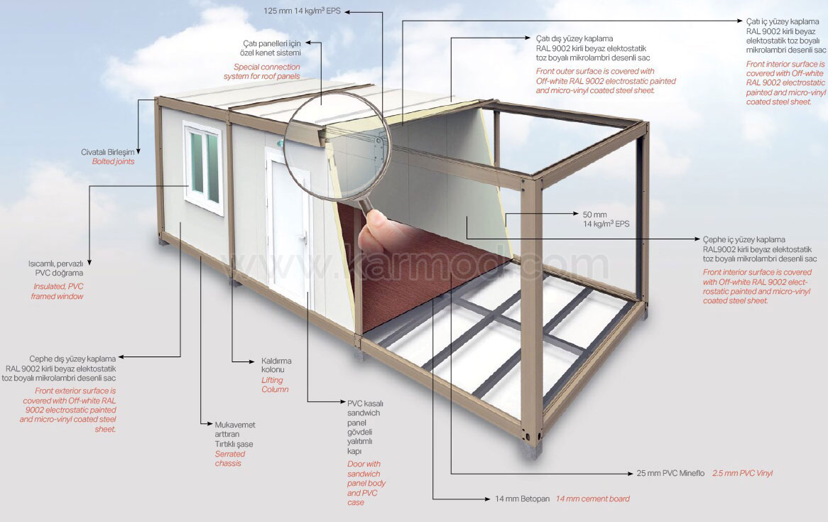 Flat Pack Container Technical Specification